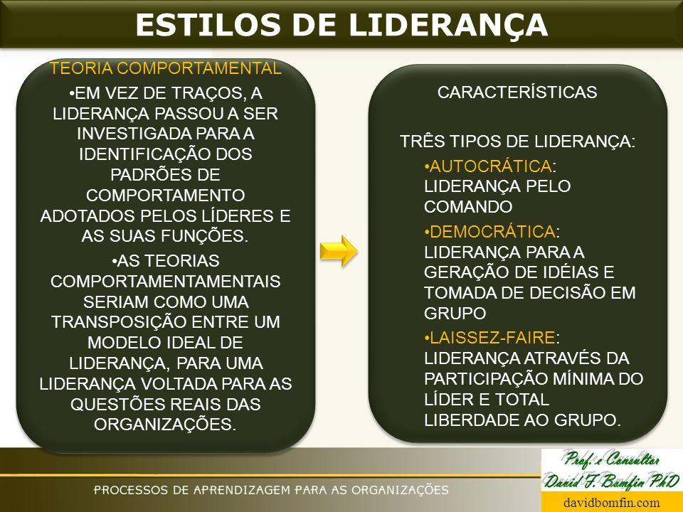ESTILOS DE LIDERANÇA TEORIA COMPORTAMENTAL