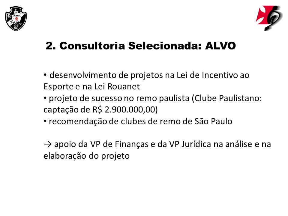 2. Consultoria Selecionada: ALVO