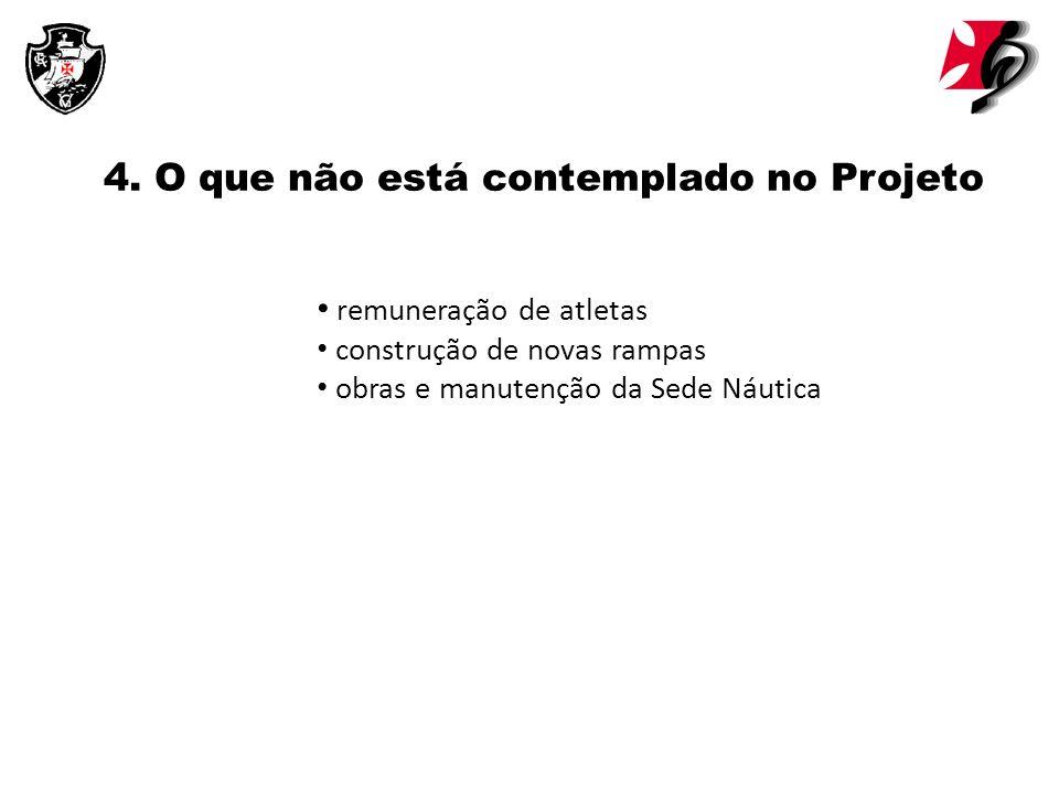 4. O que não está contemplado no Projeto