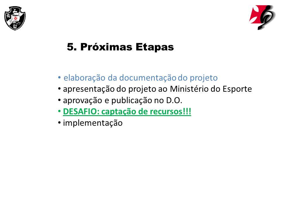 5. Próximas Etapas elaboração da documentação do projeto