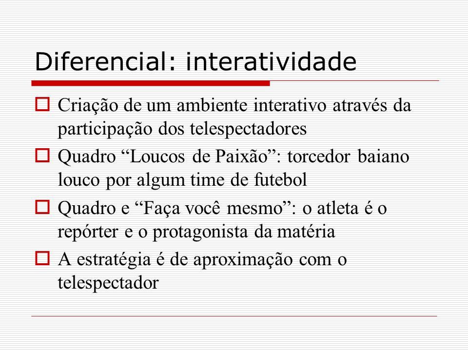 Diferencial: interatividade