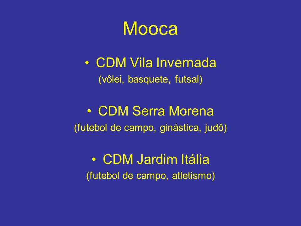 Mooca CDM Vila Invernada CDM Serra Morena CDM Jardim Itália