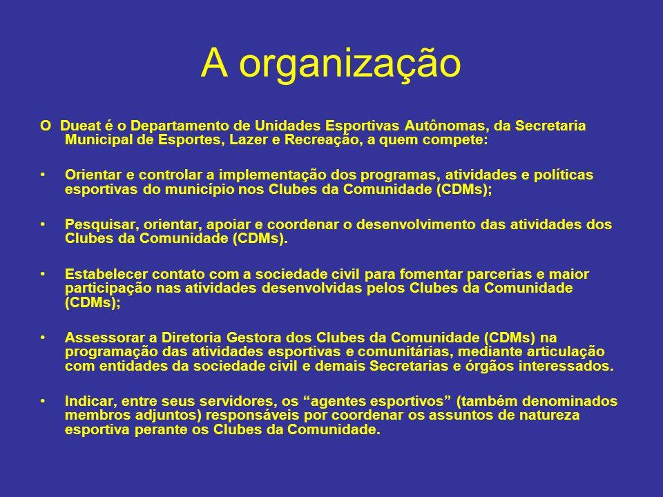 A organização O Dueat é o Departamento de Unidades Esportivas Autônomas, da Secretaria Municipal de Esportes, Lazer e Recreação, a quem compete: