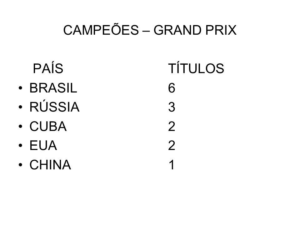 CAMPEÕES – GRAND PRIX PAÍS TÍTULOS BRASIL 6 RÚSSIA 3 CUBA 2 EUA 2 CHINA 1