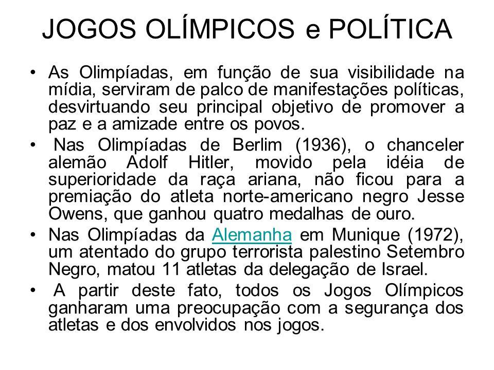 JOGOS OLÍMPICOS e POLÍTICA