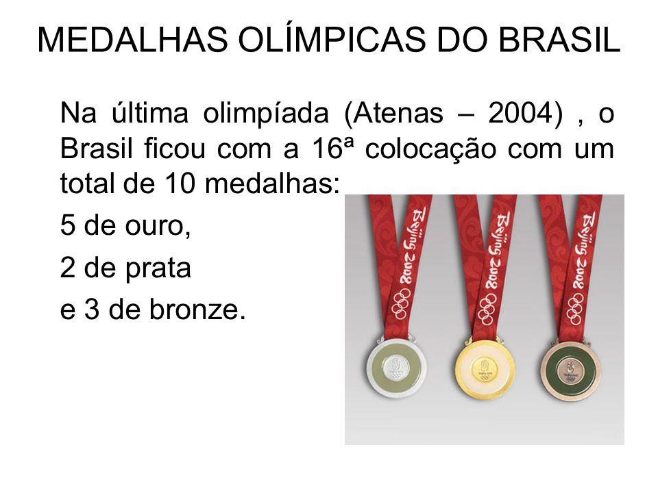 MEDALHAS OLÍMPICAS DO BRASIL