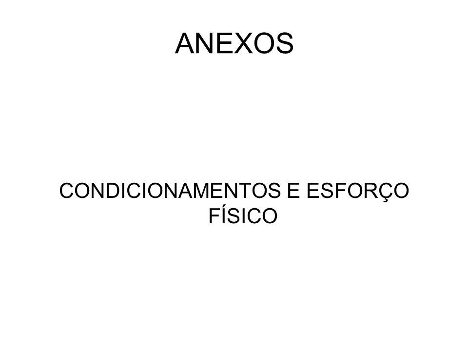 CONDICIONAMENTOS E ESFORÇO FÍSICO
