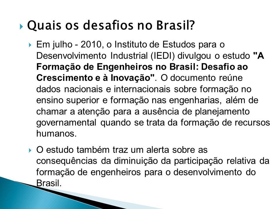 Quais os desafios no Brasil