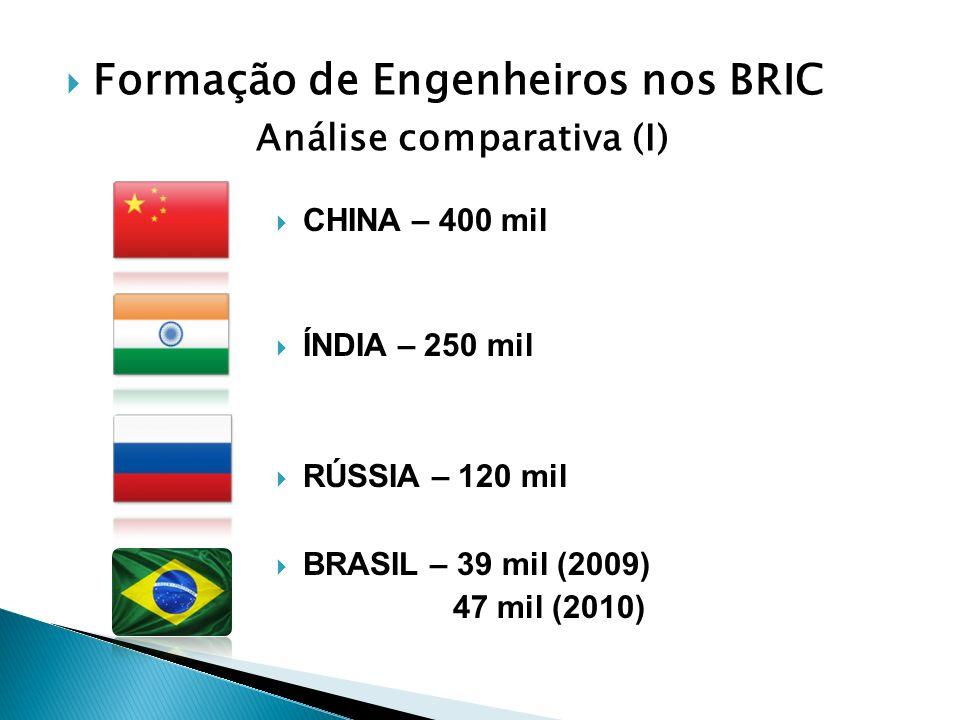 Formação de Engenheiros nos BRIC Análise comparativa (I)