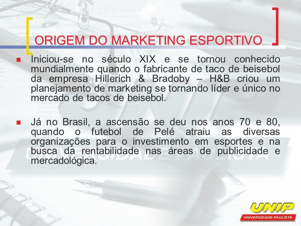 ORIGEM DO MARKETING ESPORTIVO