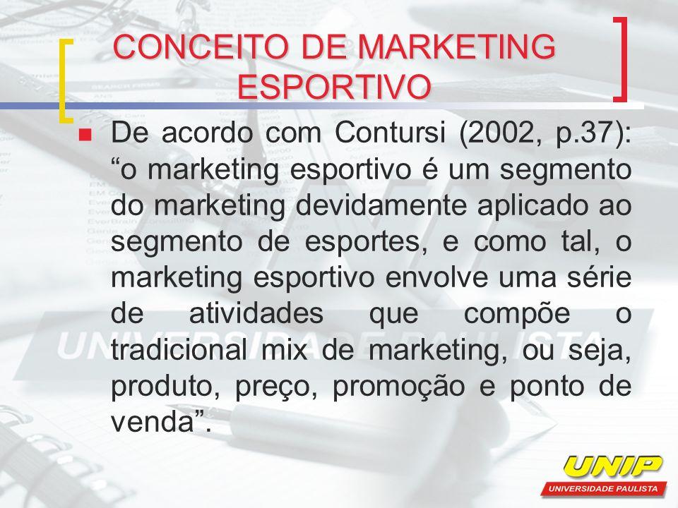 CONCEITO DE MARKETING ESPORTIVO