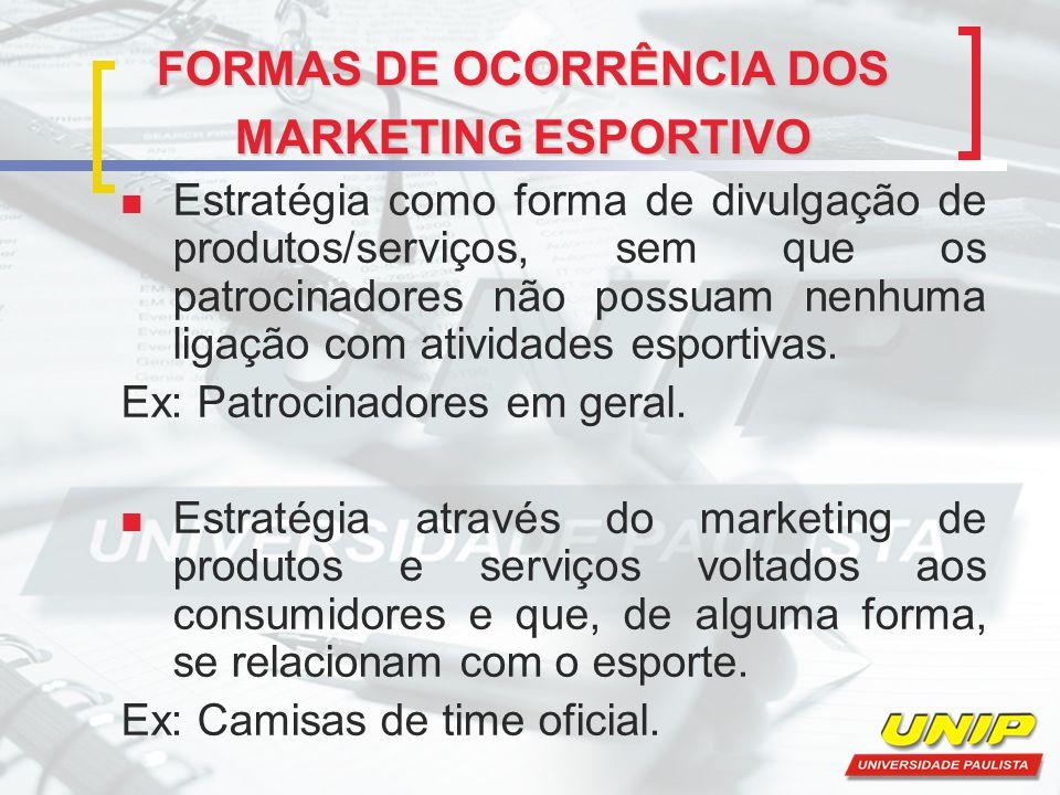 FORMAS DE OCORRÊNCIA DOS MARKETING ESPORTIVO