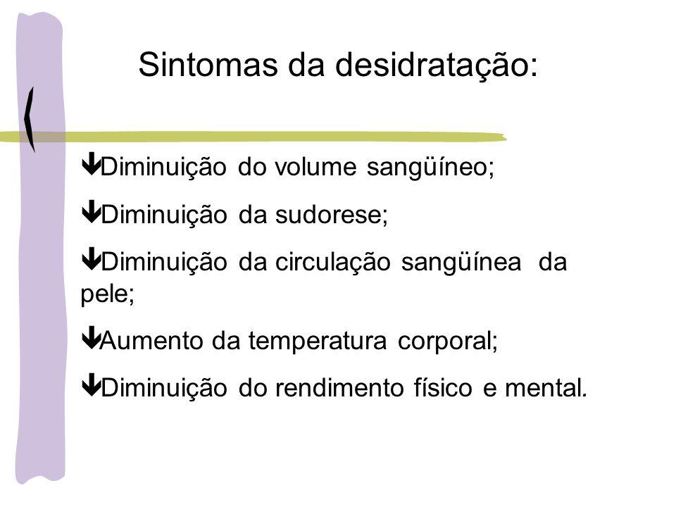 Sintomas da desidratação:
