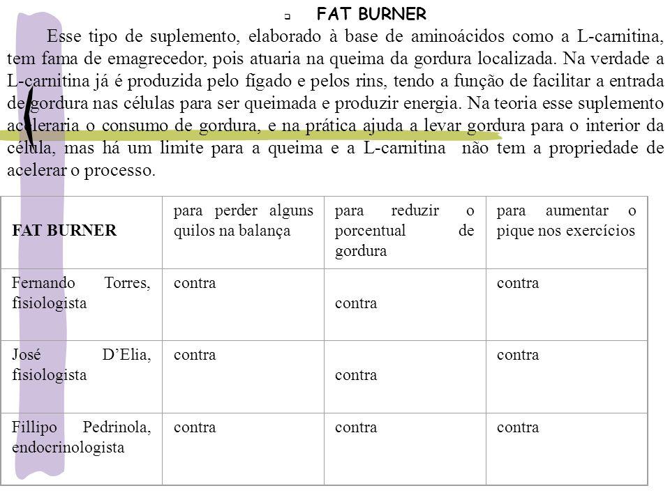 q FAT BURNER