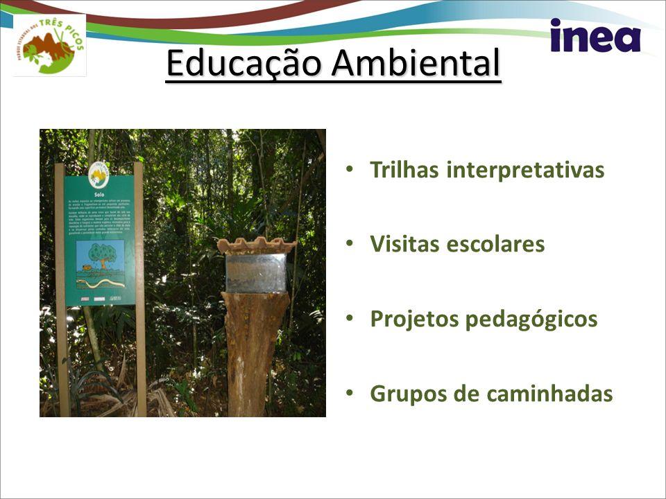 Educação Ambiental Trilhas interpretativas Visitas escolares