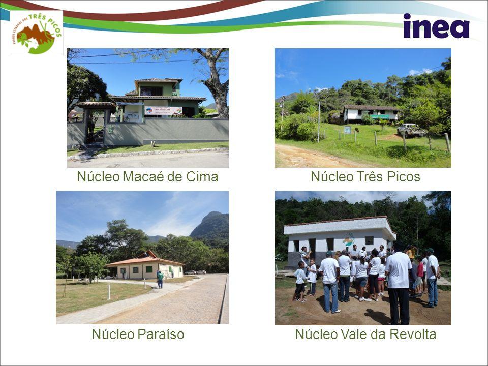 Núcleo Macaé de Cima Núcleo Três Picos Núcleo Paraíso Núcleo Vale da Revolta