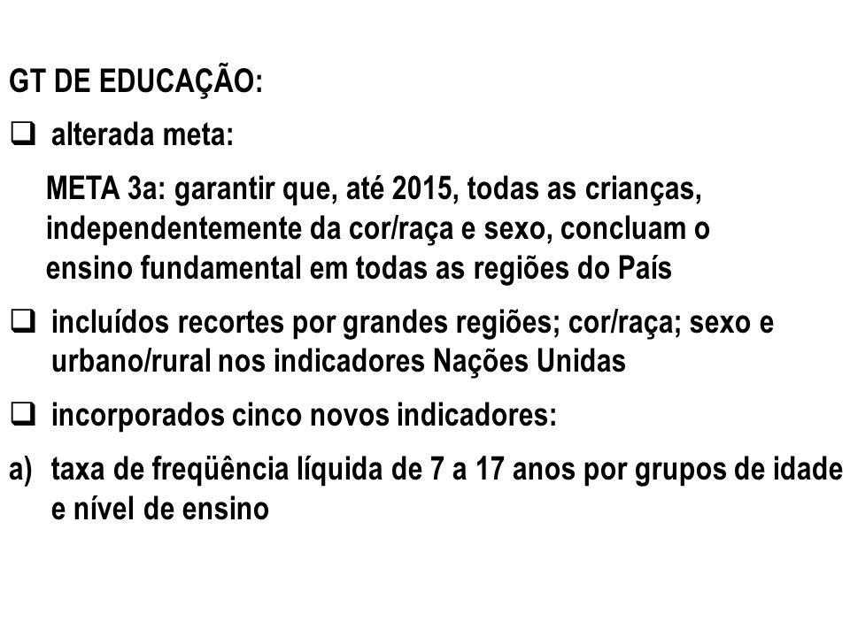 GT DE EDUCAÇÃO: alterada meta: META 3a: garantir que, até 2015, todas as crianças, independentemente da cor/raça e sexo, concluam o.