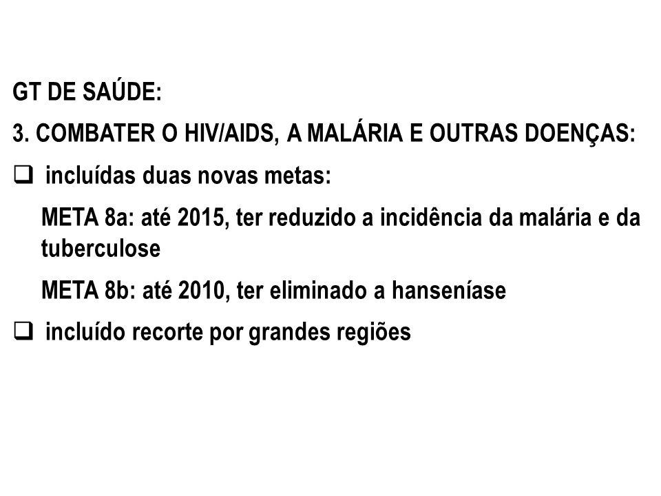 GT DE SAÚDE: 3. COMBATER O HIV/AIDS, A MALÁRIA E OUTRAS DOENÇAS: incluídas duas novas metas:
