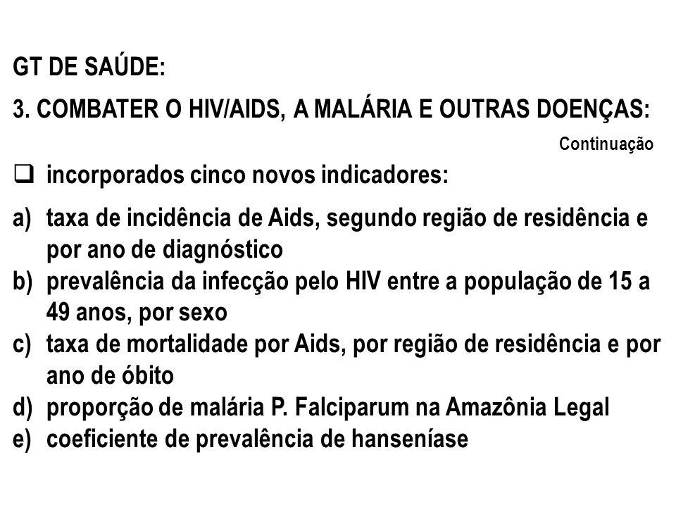 3. COMBATER O HIV/AIDS, A MALÁRIA E OUTRAS DOENÇAS: