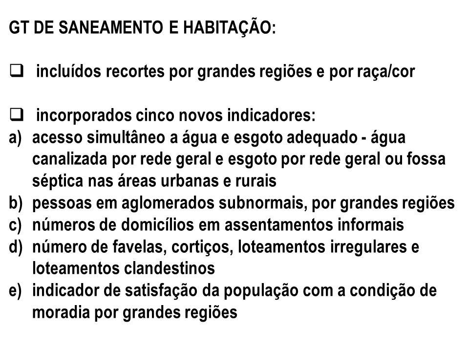 GT DE SANEAMENTO E HABITAÇÃO:
