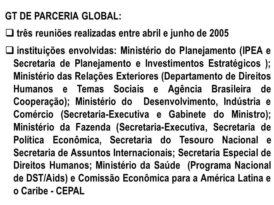 GT DE PARCERIA GLOBAL: três reuniões realizadas entre abril e junho de 2005.