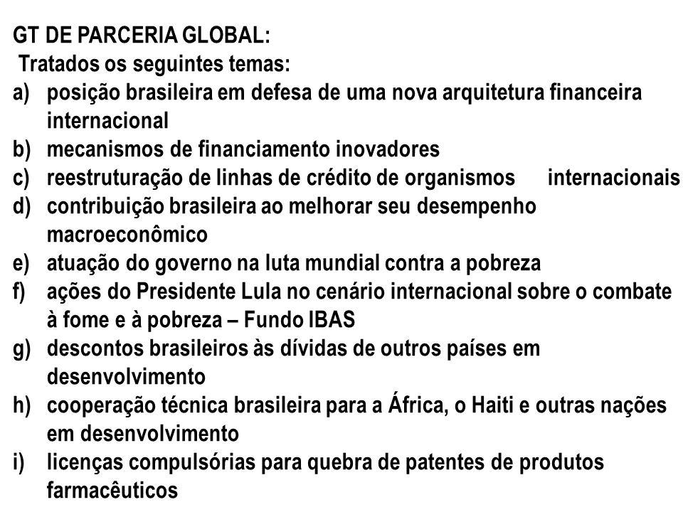 GT DE PARCERIA GLOBAL: Tratados os seguintes temas: posição brasileira em defesa de uma nova arquitetura financeira internacional.