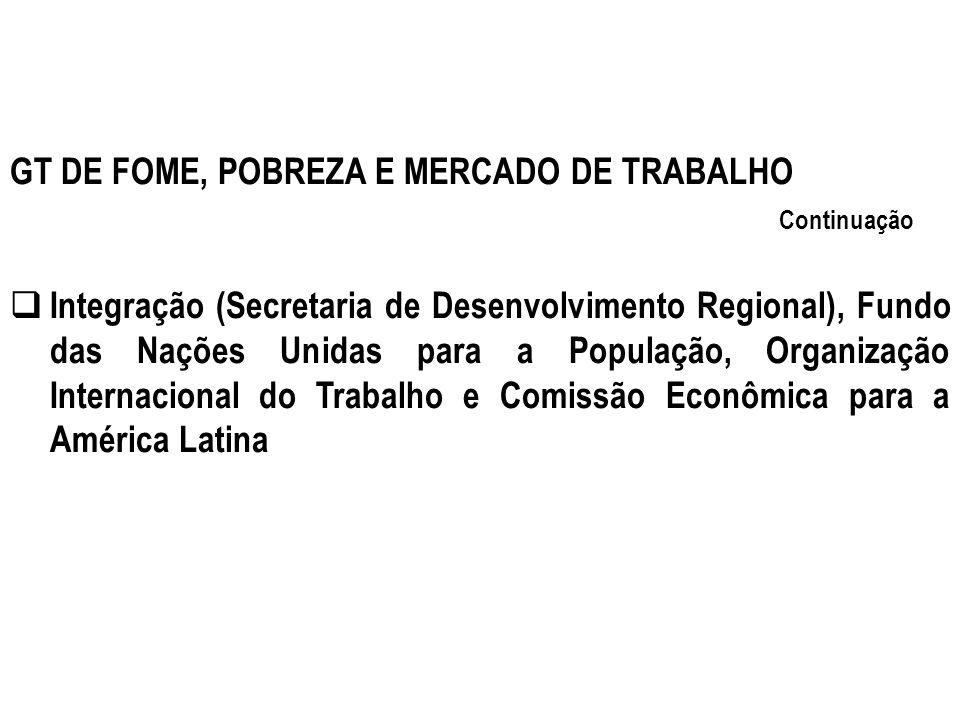 GT DE FOME, POBREZA E MERCADO DE TRABALHO