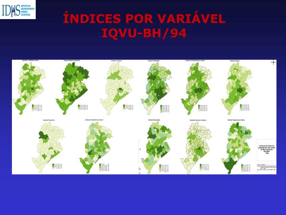ÍNDICES POR VARIÁVEL IQVU-BH/94