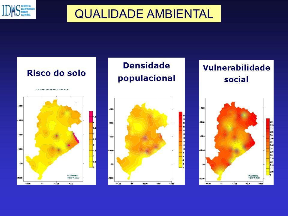 Densidade populacional Vulnerabilidade social