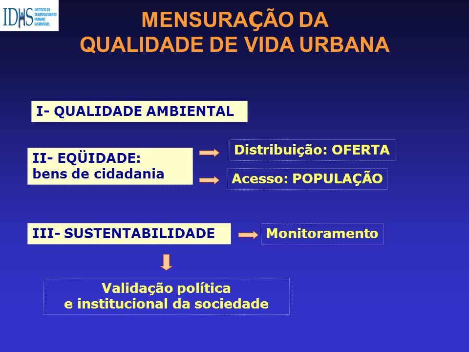 QUALIDADE DE VIDA URBANA e institucional da sociedade