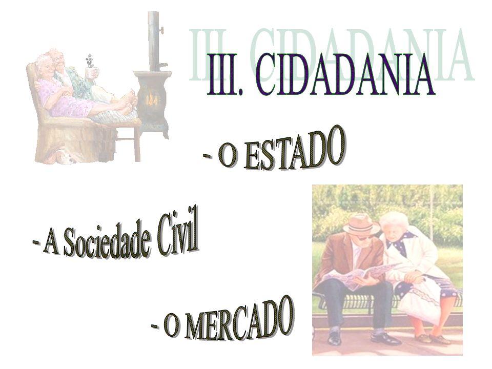 III. CIDADANIA - O ESTADO - A Sociedade Civil - O MERCADO