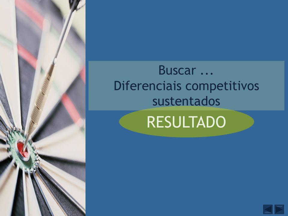 Diferenciais competitivos sustentados