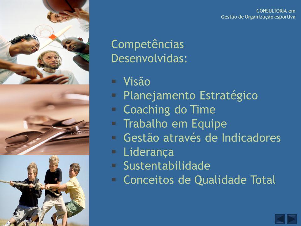 Planejamento Estratégico Coaching do Time Trabalho em Equipe