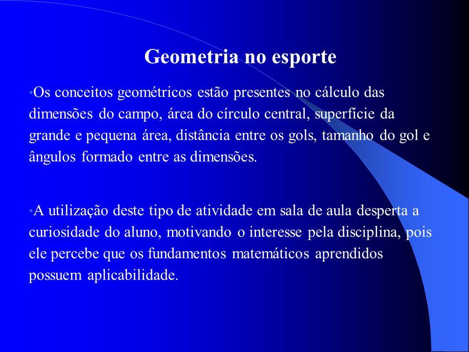 Geometria no esporte