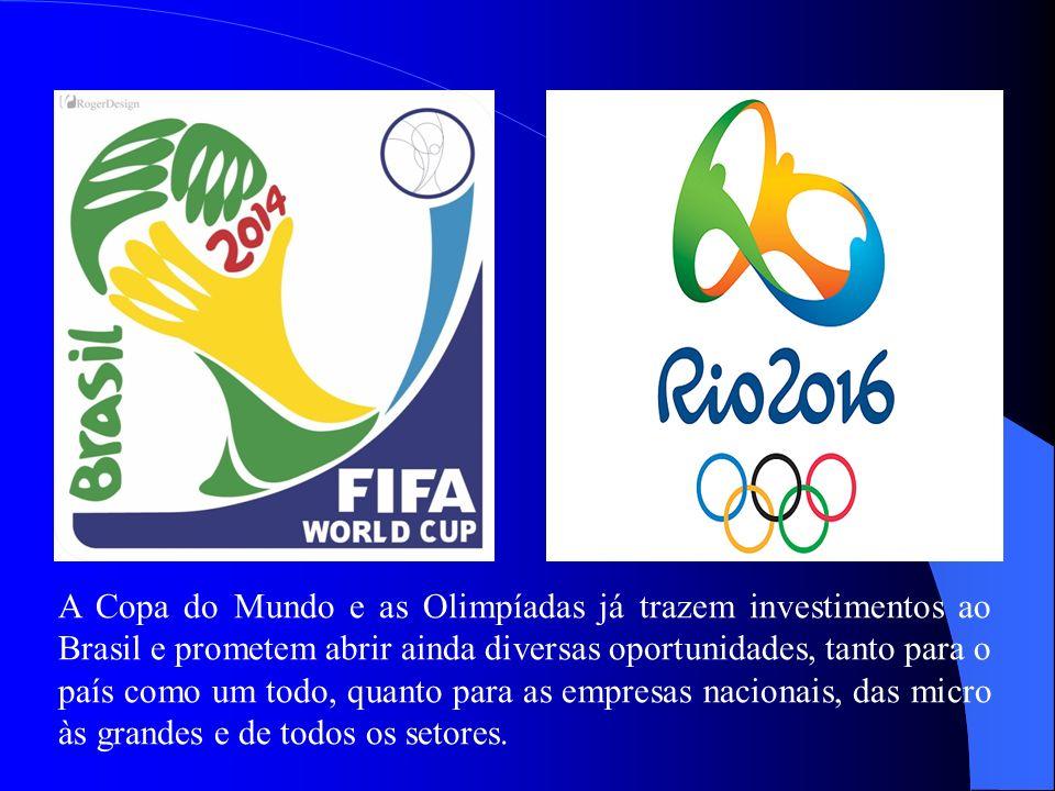 A Copa do Mundo e as Olimpíadas já trazem investimentos ao Brasil e prometem abrir ainda diversas oportunidades, tanto para o país como um todo, quanto para as empresas nacionais, das micro às grandes e de todos os setores.