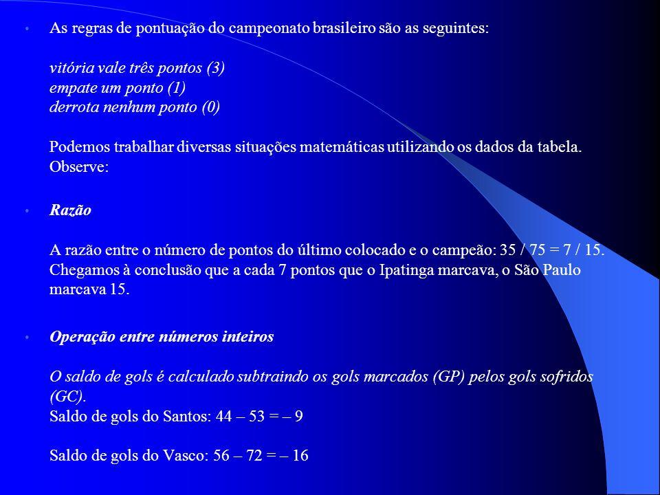 As regras de pontuação do campeonato brasileiro são as seguintes: vitória vale três pontos (3) empate um ponto (1) derrota nenhum ponto (0) Podemos trabalhar diversas situações matemáticas utilizando os dados da tabela. Observe: