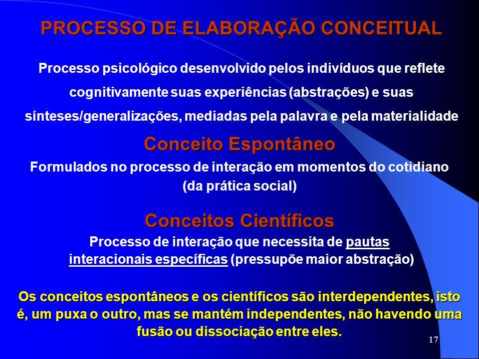 PROCESSO DE ELABORAÇÃO CONCEITUAL