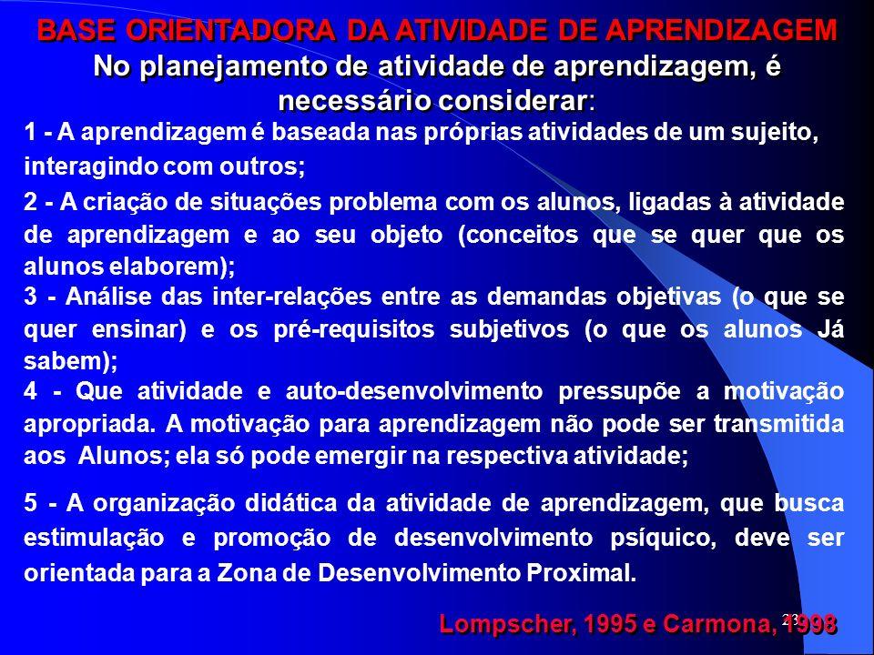 BASE ORIENTADORA DA ATIVIDADE DE APRENDIZAGEM