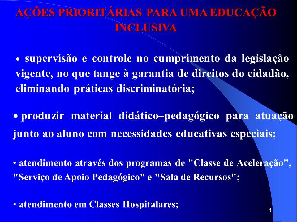 AÇÕES PRIORITÁRIAS PARA UMA EDUCAÇÃO INCLUSIVA