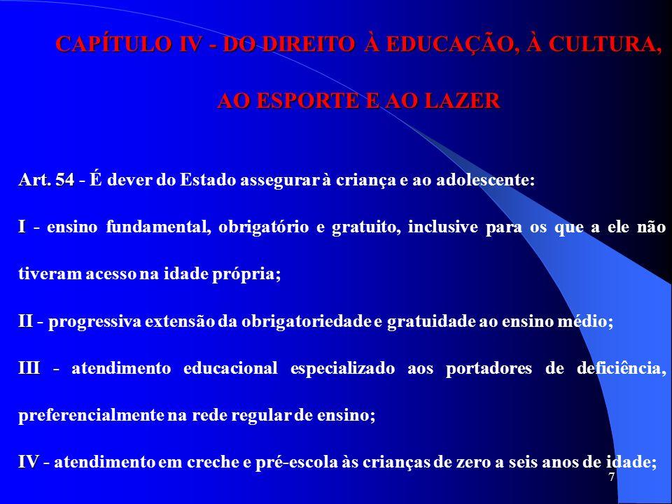 CAPÍTULO IV - DO DIREITO À EDUCAÇÃO, À CULTURA, AO ESPORTE E AO LAZER