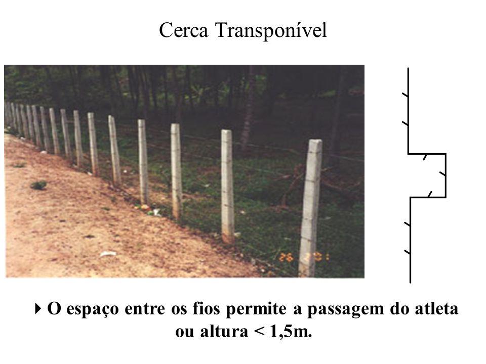 Cerca Transponível O espaço entre os fios permite a passagem do atleta ou altura < 1,5m.