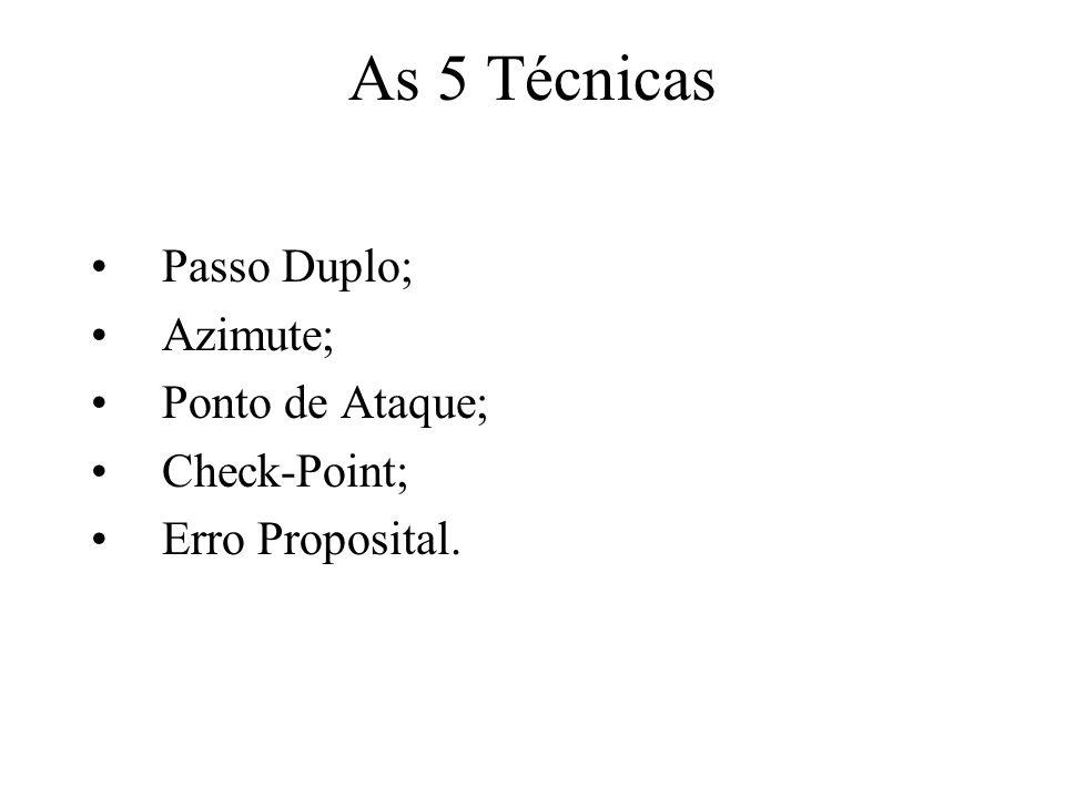As 5 Técnicas Passo Duplo; Azimute; Ponto de Ataque; Check-Point;