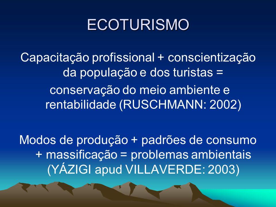 conservação do meio ambiente e rentabilidade (RUSCHMANN: 2002)