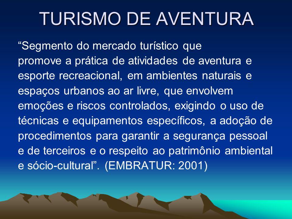 TURISMO DE AVENTURA Segmento do mercado turístico que