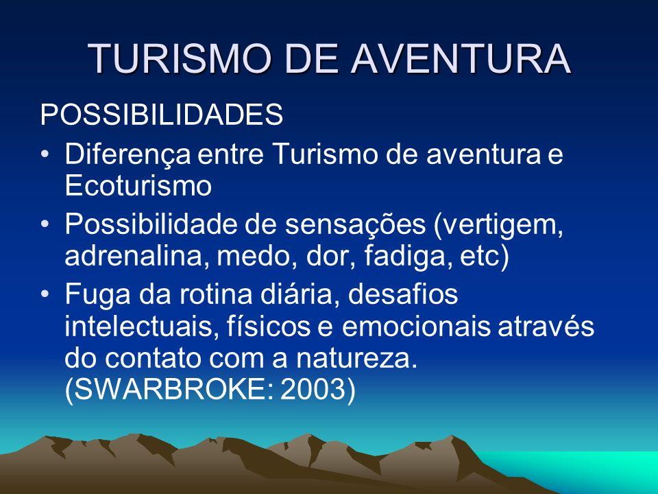 TURISMO DE AVENTURA POSSIBILIDADES