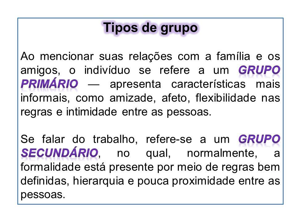 Tipos de grupo