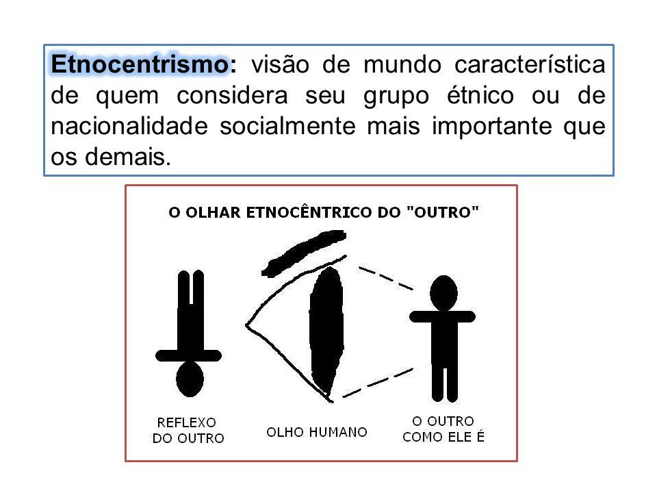 Etnocentrismo: visão de mundo característica de quem considera seu grupo étnico ou de nacionalidade socialmente mais importante que os demais.