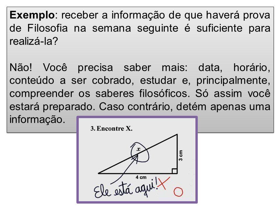 Exemplo: receber a informação de que haverá prova de Filosofia na semana seguinte é suficiente para realizá-la