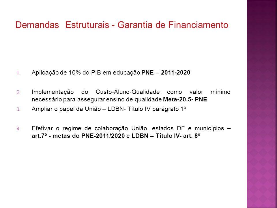 Demandas Estruturais - Garantia de Financiamento