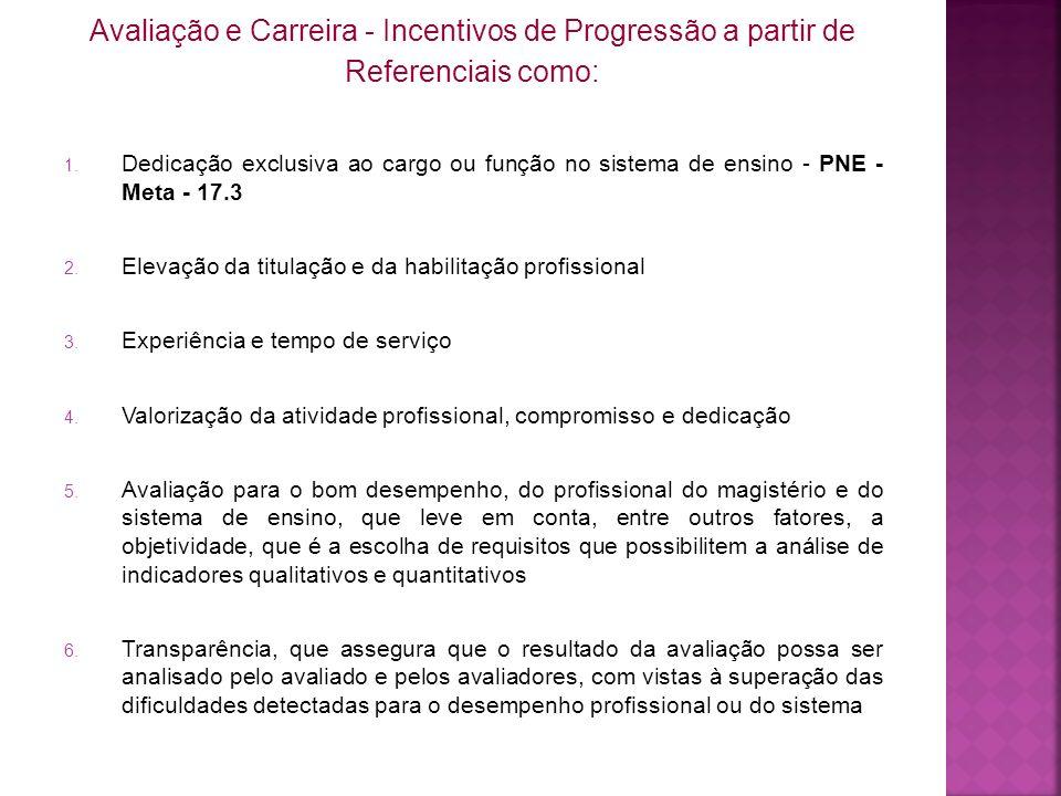 Avaliação e Carreira - Incentivos de Progressão a partir de Referenciais como: